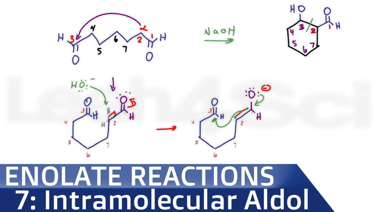 aldol reaction The aldol reaction is a very important reaction in organic chemistry it allows to form new carbon-carbon bonds it was discovered in 1872.