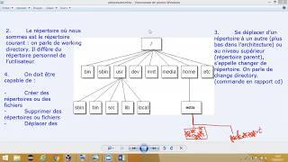 Comprendre la notion d'arborescence et de chemin absolu sous linux_partie 1/4