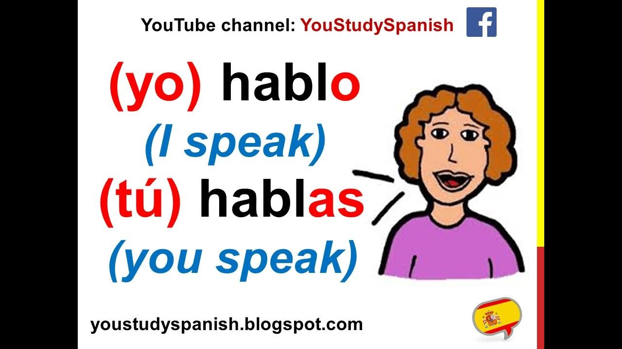 present 55 år Spanish Lesson 55   How to Conjugate Regular  AR Verbs in Spanish  present 55 år