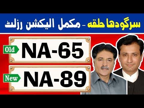 NA-65 (New NA-89) Sargodha 2 | Pakistan Election Results | Election Box