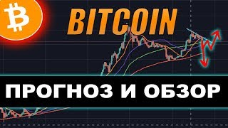 Криптовалюта Биткоин Прогноз Сентябрь 2019  Bitcoin Обзор