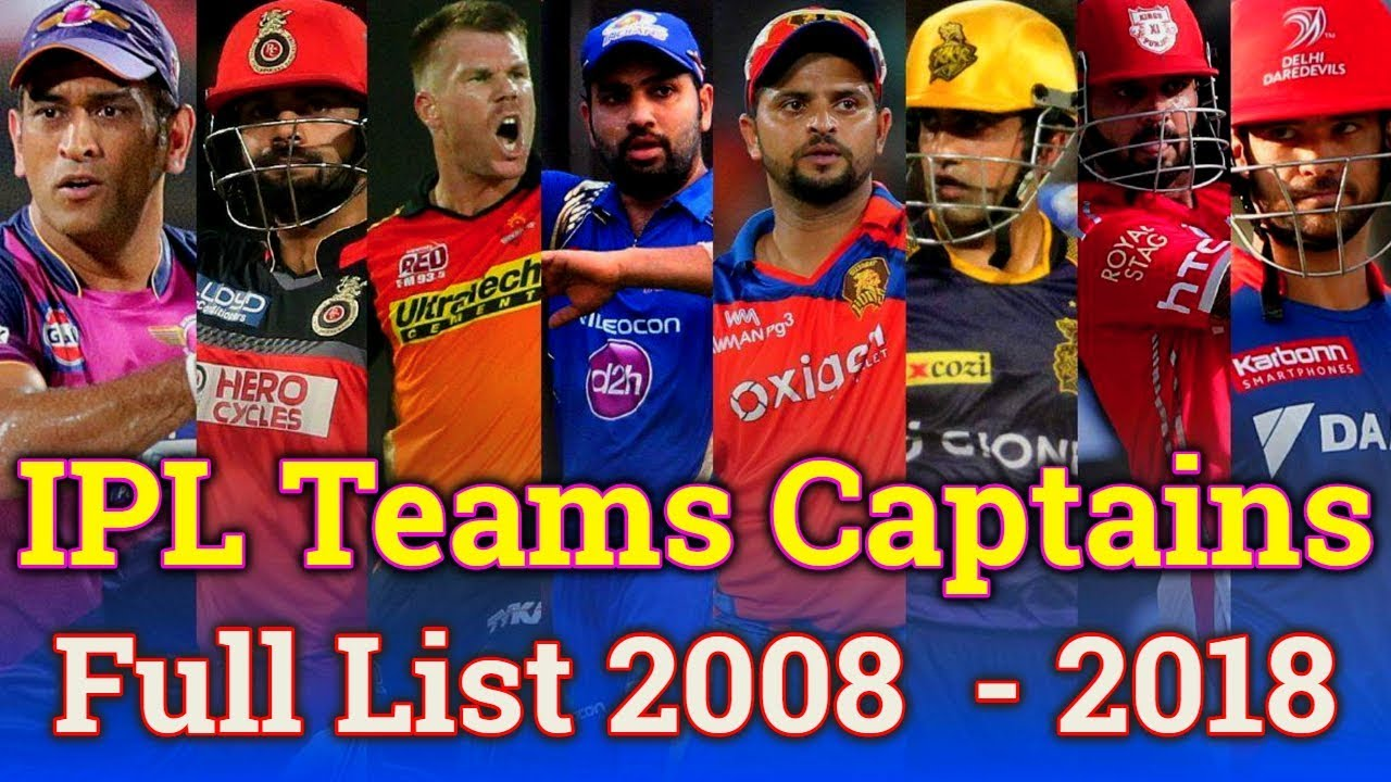 Name ipl 2016 team list pdf players