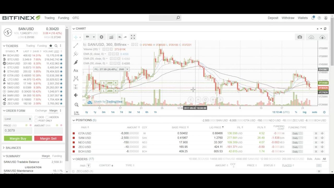 10 geriausių bitcoin debesų kasybos tether bitcoin manipuliacija