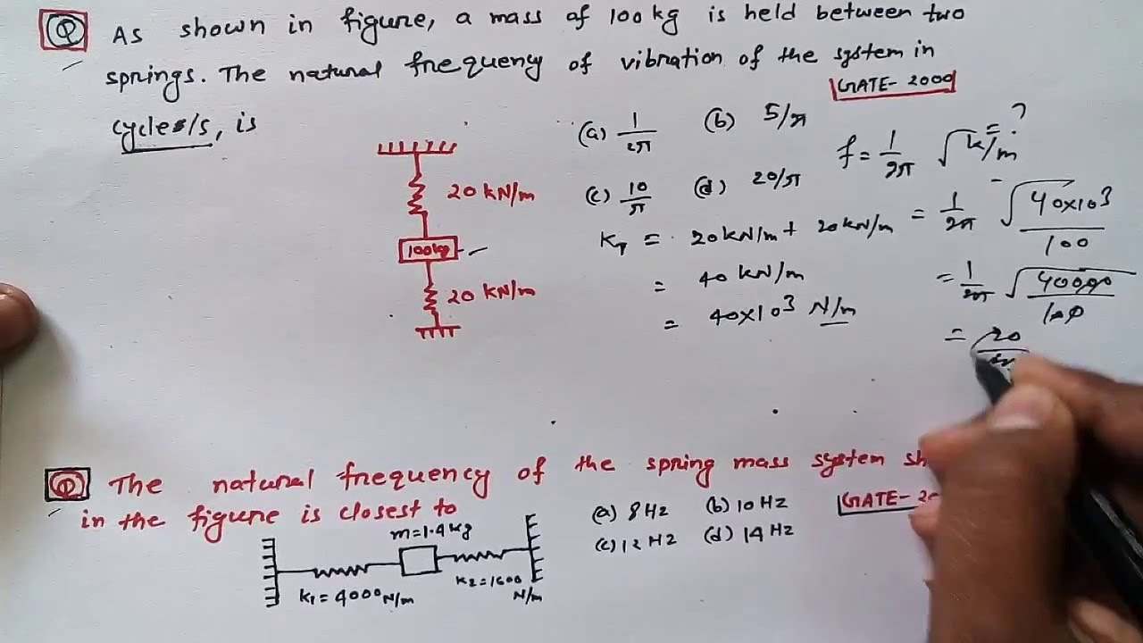Mechanical vibrations: what is it 34