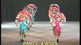 Danzas De Mexico Vol. 2