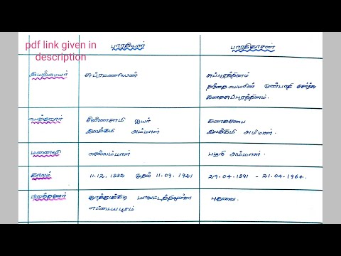 Notes about bharathiyar and Bharathidasan