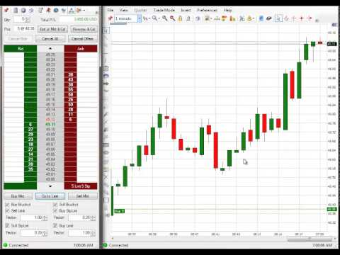 $3,410 Day Trading Oil Future (CL)