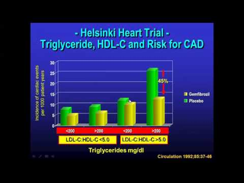 Who, When and Why to Treat Triglycerides in CAD?