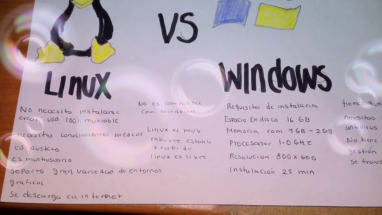 linux es libre de virus