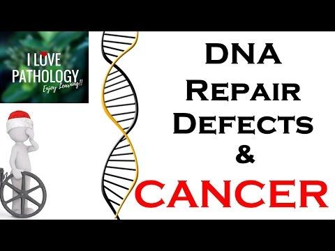 DEFECTS IN DNA REPAIR, DNA repair genes & Associated Cancers