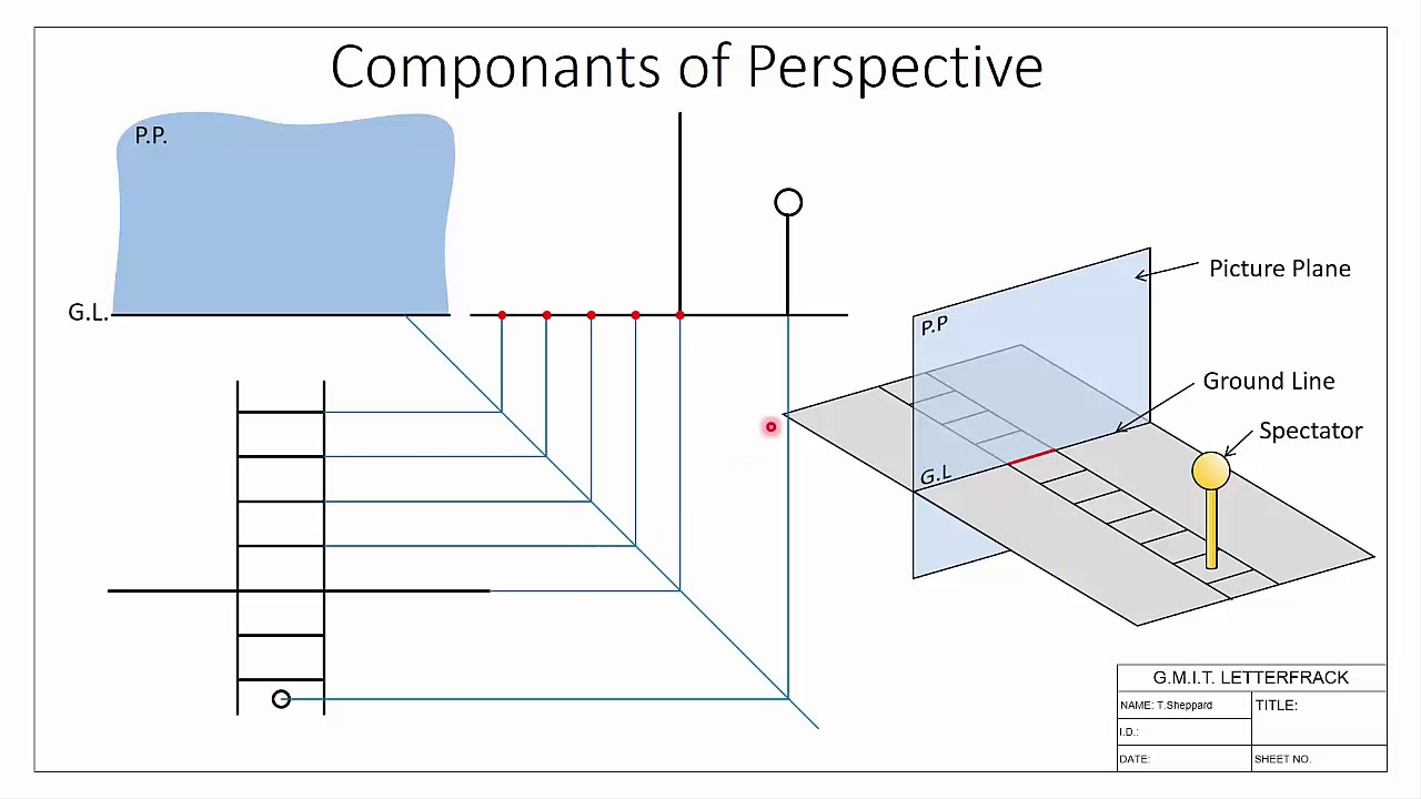 Tutorial 12 perspective projection.