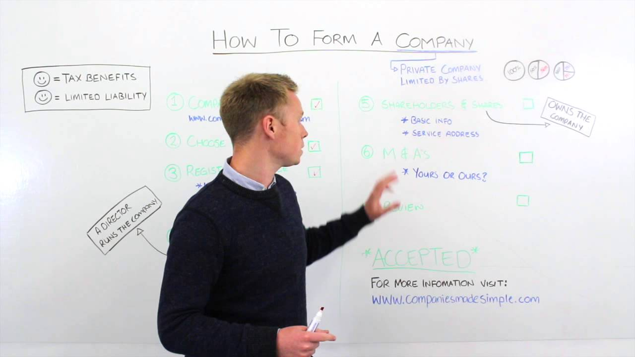 How to Form a UK Company
