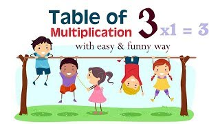Yes Yes 3 Multiplication Table Song | Learn Multiplication - Table of 3 Nursery Rhymes Kids Songs