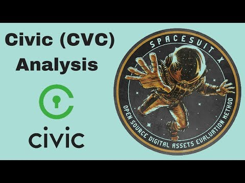 Analyzing Civic (CVC) with the SpaceSuitX Method, a New Way to Analyze Crypto
