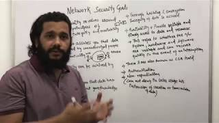 Network and Cyber/ web Security Lecture 3 Goals of network and Cyber Security |CIA Triad