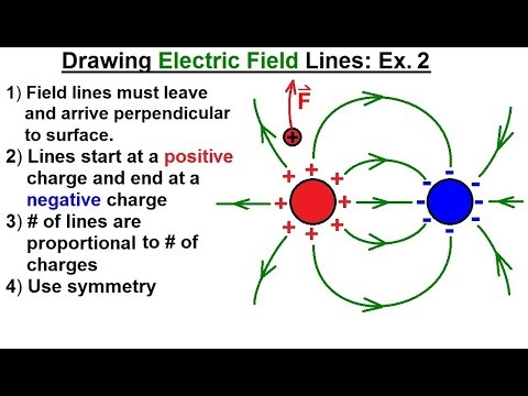 Physics - E&M: Ch 36.1 The Electric Field Understood (5 of 17) Drawing Electric Field Lines Ex. 2