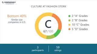 Fashion Stork Employee Reviews - Q3 2018