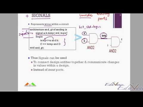 VHDL Lecture 6 Understanding Signals With Select Statements