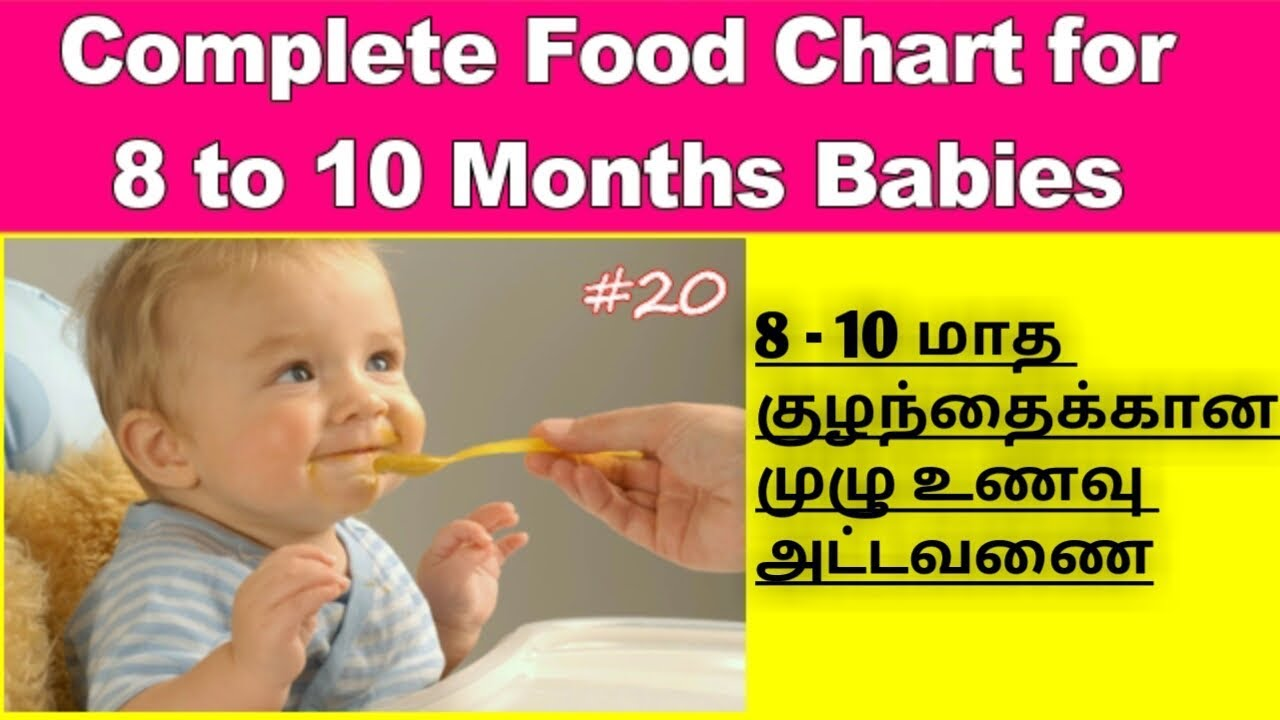 Food chart for to months babies in tamil diet baby also rh youtube