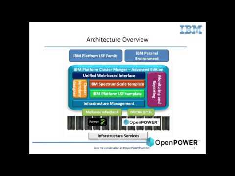 HPC Solution Stack on OpenPOWER