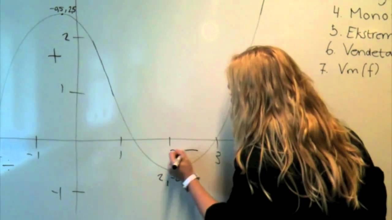 Polynomier og funktionsanalyse