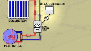 Solar Pool Heating Diagram