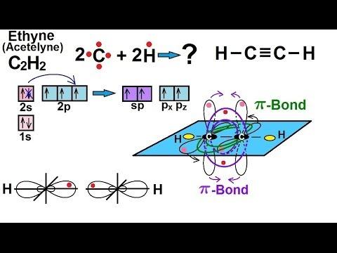 Chemistry Molecular Structure 38 Of 45 Hybridization And The Triple Bond 2 Pi Bonds Youtube