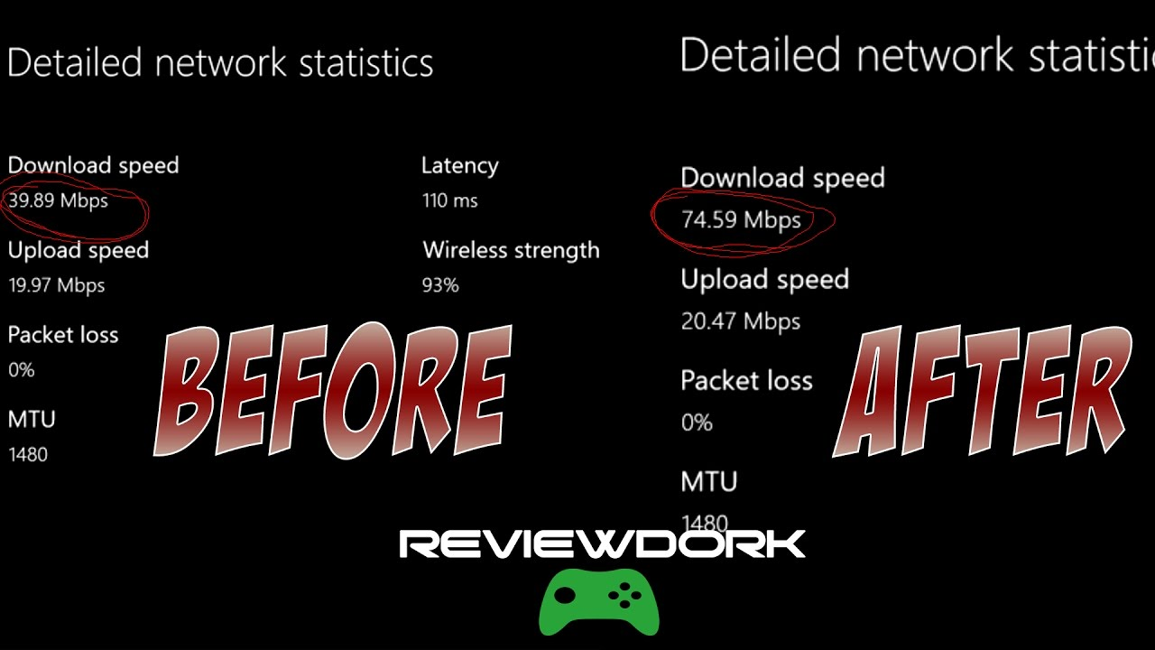 xbox download speed slower than internet