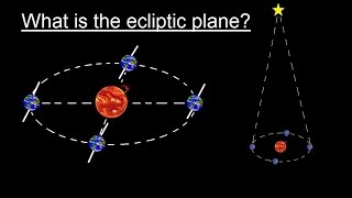 Astronomy - Ch. 2: Understanding the Night Sky (2 of 23) What is the Ecliptic Plane?