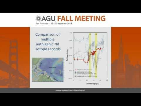 Deglacial Ocean Circulation Scheme at Intermediate Depths in the Tropical North Atlantic