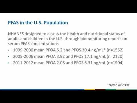 Perfluoroalkyl and Polyfluoroalkyl Substances (PFAS): Information for  Clinicians