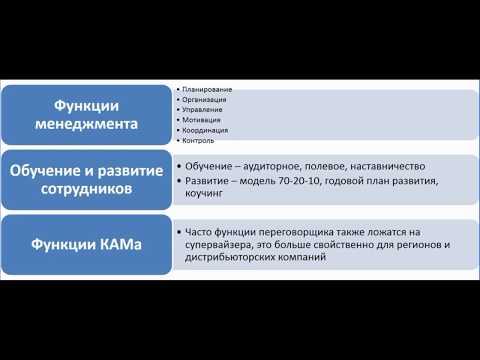 Супервайзер - общая информация