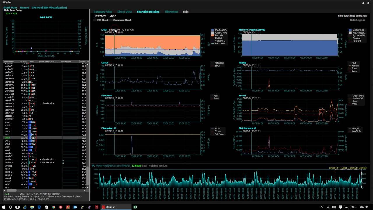 nmon analyser linux