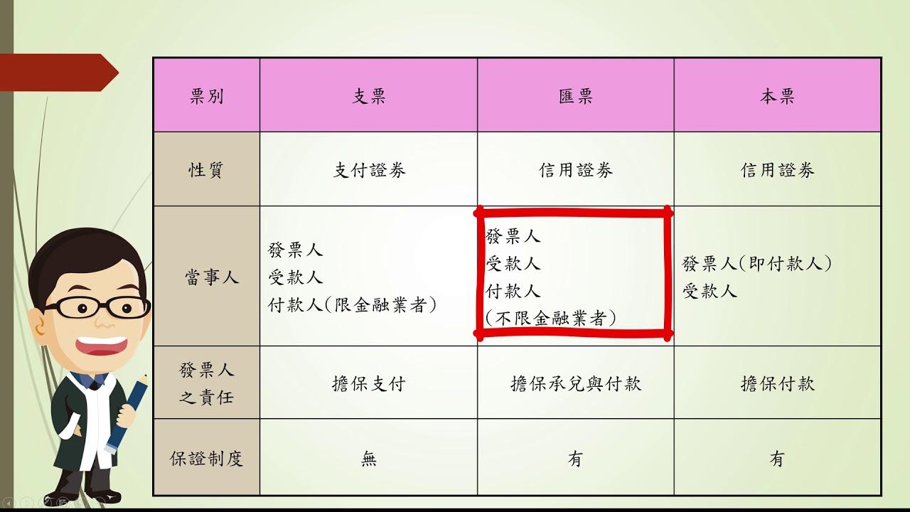 支票vs匯票vs本票差別【律師!我有事】 - YouTube