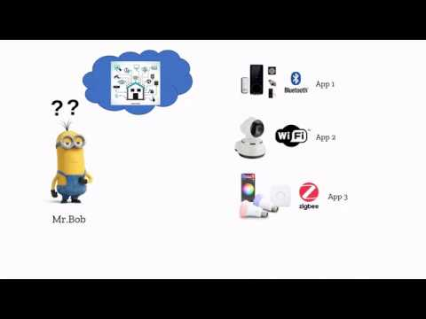 Internet of Things(IoT) vs Web of Things(WoT) - YouTube