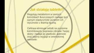 Tabletki na cellulit - Zwalcz pomarańczową skórkę od środka!