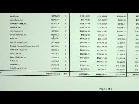City of Kankakee Video Gaming Money Statistics