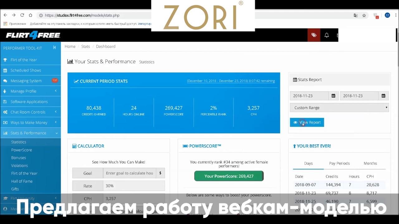Список сайтов для веб модели работа в москве для девушки с экономическим образованием