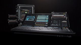 Visão Geral OHRCA M-5000 Roland