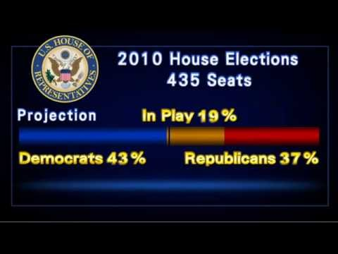 Republicans could reclaim the House in Nov. 2010