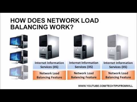 Mcsa 70 412 lesson 1 network load balancing overview youtube publicscrutiny Images