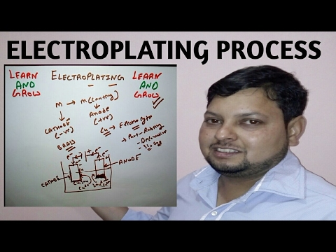 Electroplating (Electro Deposition)(हिन्दी )