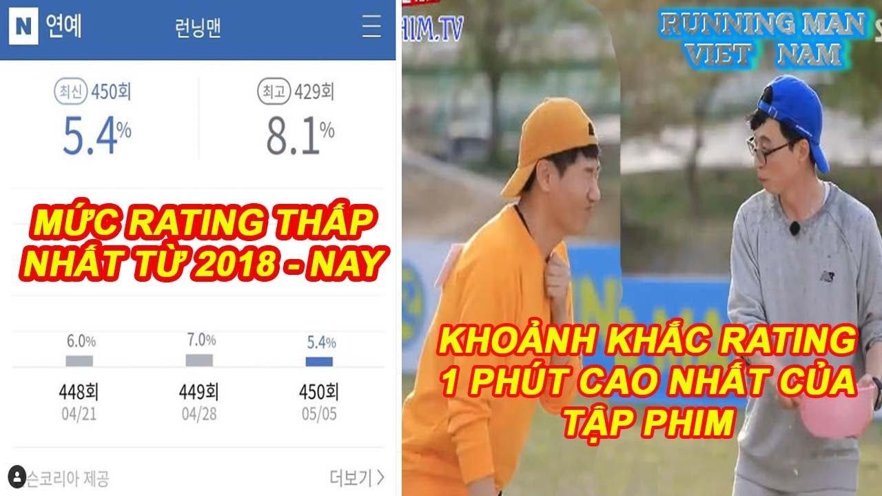 Running Man Ep 450 Nhận Mức Rating Thấp Nhất Từ Năm 2018 – Nay
