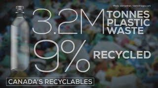 Where does Canada's trash go?