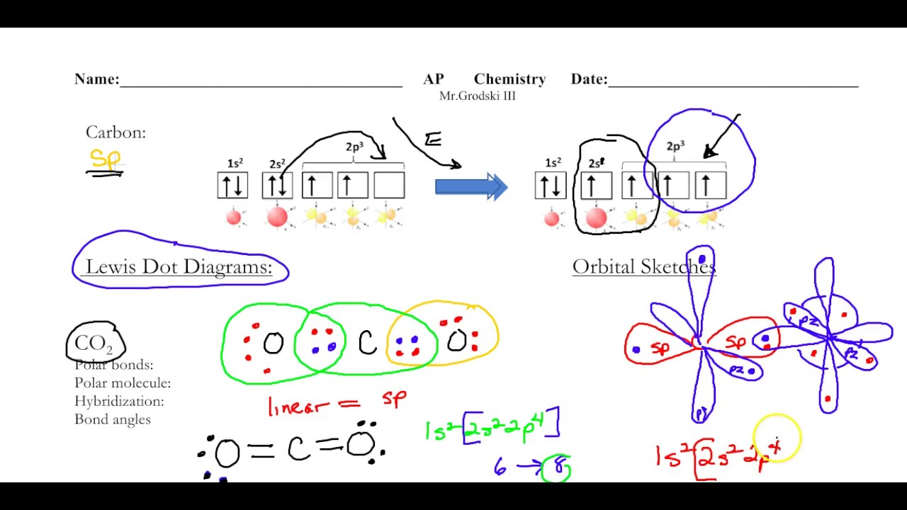 ap chemistry sp hybridization worksheet youtube. Black Bedroom Furniture Sets. Home Design Ideas