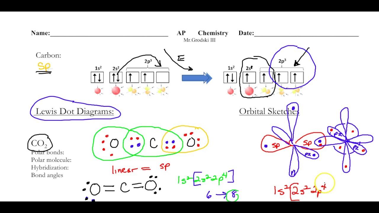 Ap Chemistry Sp Hybridization Worksheet