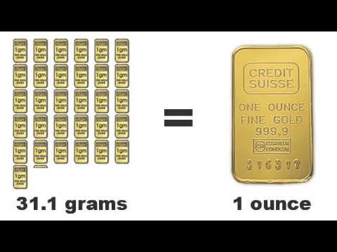Gold Price Per Gram You