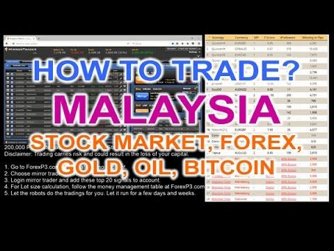 Forex fear trading dubai jobs