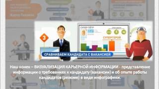 Рекрутинговое агентство Карта Таланта(Используйте визуализацию карьерной информации при поиске и найме на ключевые позиции в своей компании!..., 2013-02-04T14:21:48.000Z)