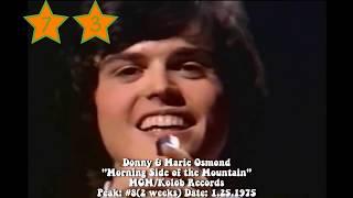 1975 Billboard Year-End Hot 100 Singles